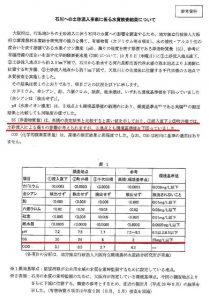 ▲大阪府が実施した水質検査結果